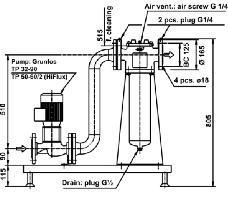 Micro-line Unit